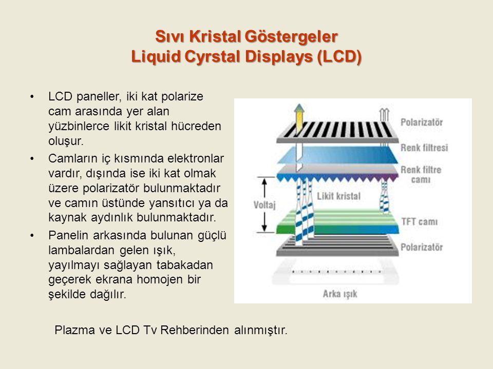 Sıvı Kristal Göstergeler Liquid Cyrstal Displays (LCD) LCD paneller, iki kat polarize cam arasında yer alan yüzbinlerce likit kristal hücreden oluşur.