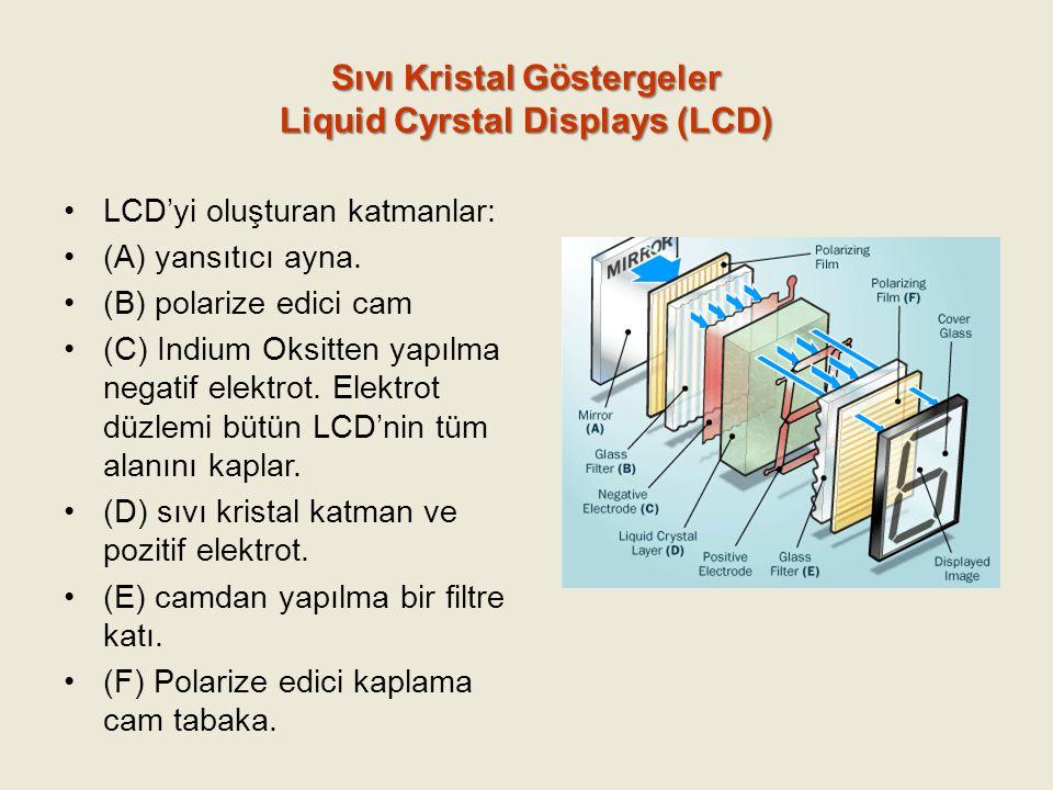 Sıvı Kristal Göstergeler Liquid Cyrstal Displays (LCD) LCD'yi oluşturan katmanlar: (A) yansıtıcı ayna. (B) polarize edici cam (C) Indium Oksitten yapı