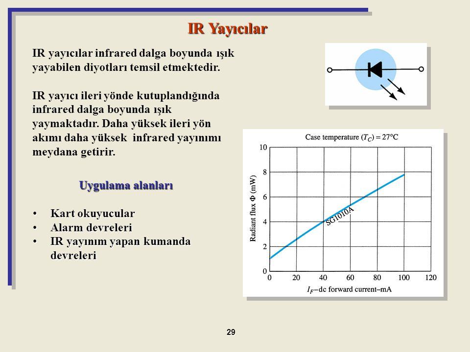 IR Yayıcılar IR yayıcılar infrared dalga boyunda ışık yayabilen diyotları temsil etmektedir. IR yayıcı ileri yönde kutuplandığında infrared dalga boyu