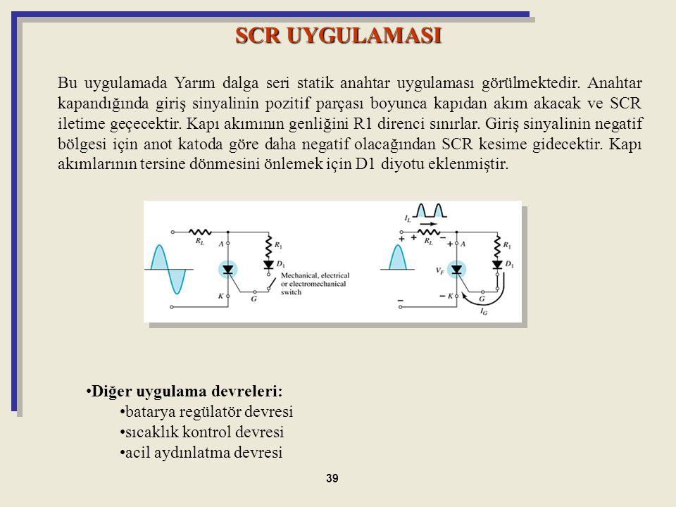 SCR UYGULAMASI Bu uygulamada Yarım dalga seri statik anahtar uygulaması görülmektedir. Anahtar kapandığında giriş sinyalinin pozitif parçası boyunca k