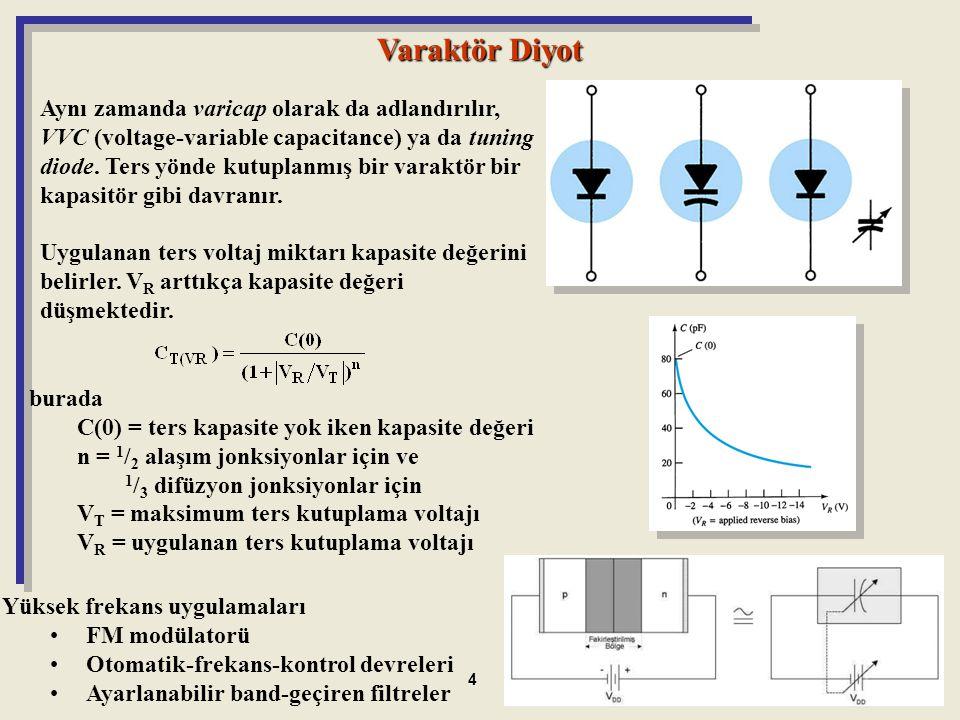Varaktör Diyot Aynı zamanda varicap olarak da adlandırılır, VVC (voltage-variable capacitance) ya da tuning diode. Ters yönde kutuplanmış bir varaktör