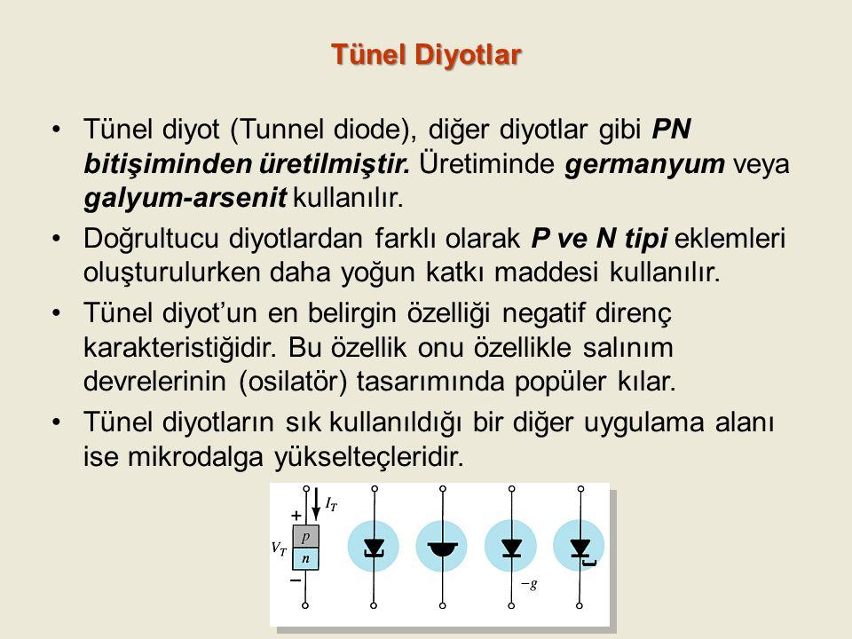 Tünel Diyotlar Tünel diyot (Tunnel diode), diğer diyotlar gibi PN bitişiminden üretilmiştir. Üretiminde germanyum veya galyum-arsenit kullanılır. Doğr