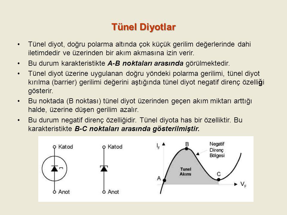 Tünel Diyotlar Tünel diyot, doğru polarma altında çok küçük gerilim değerlerinde dahi iletimdedir ve üzerinden bir akım akmasına izin verir. Bu durum
