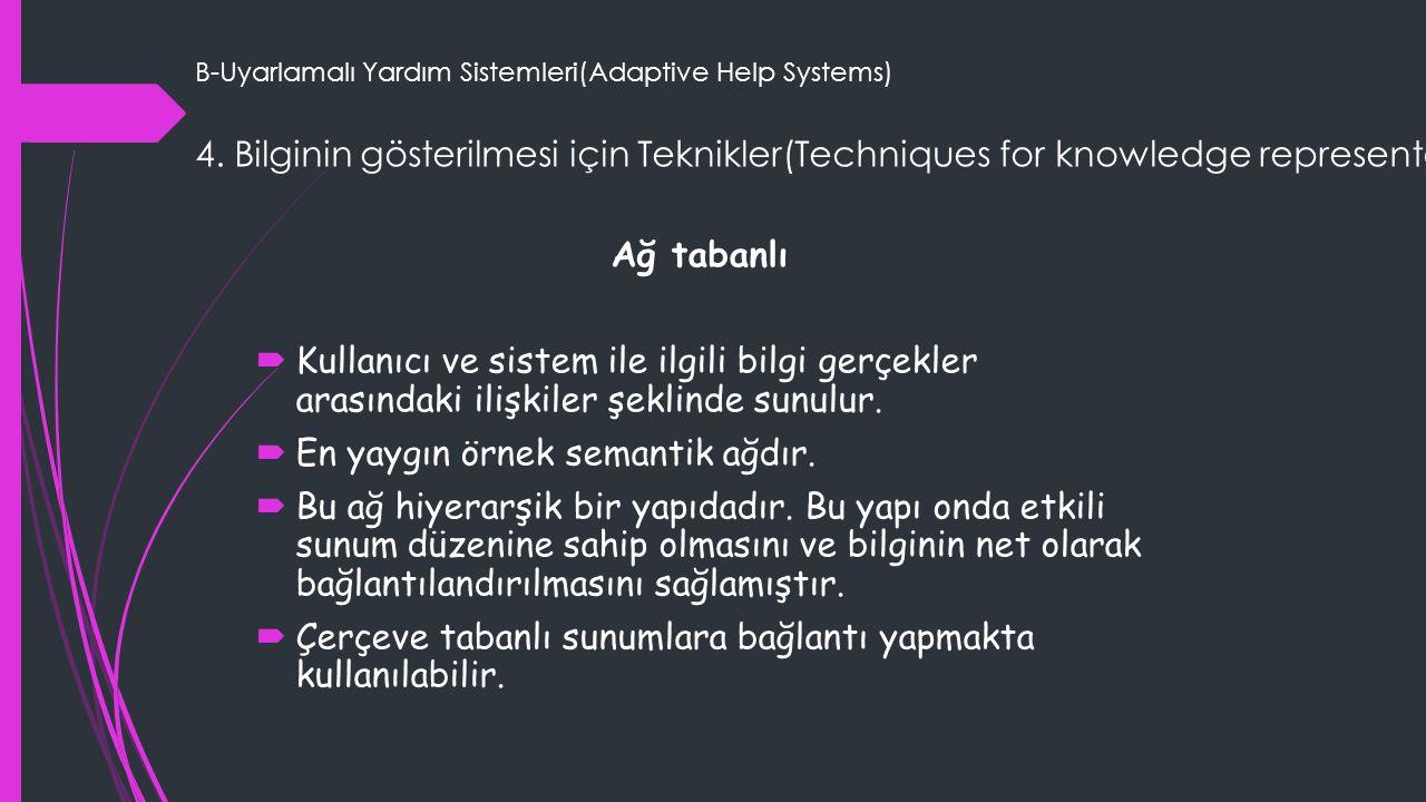 B-Uyarlamalı Yardım Sistemleri(Adaptive Help Systems) 4. Bilginin gösterilmesi için Teknikler(Techniques for knowledge representation) Ağ tabanlı  Ku