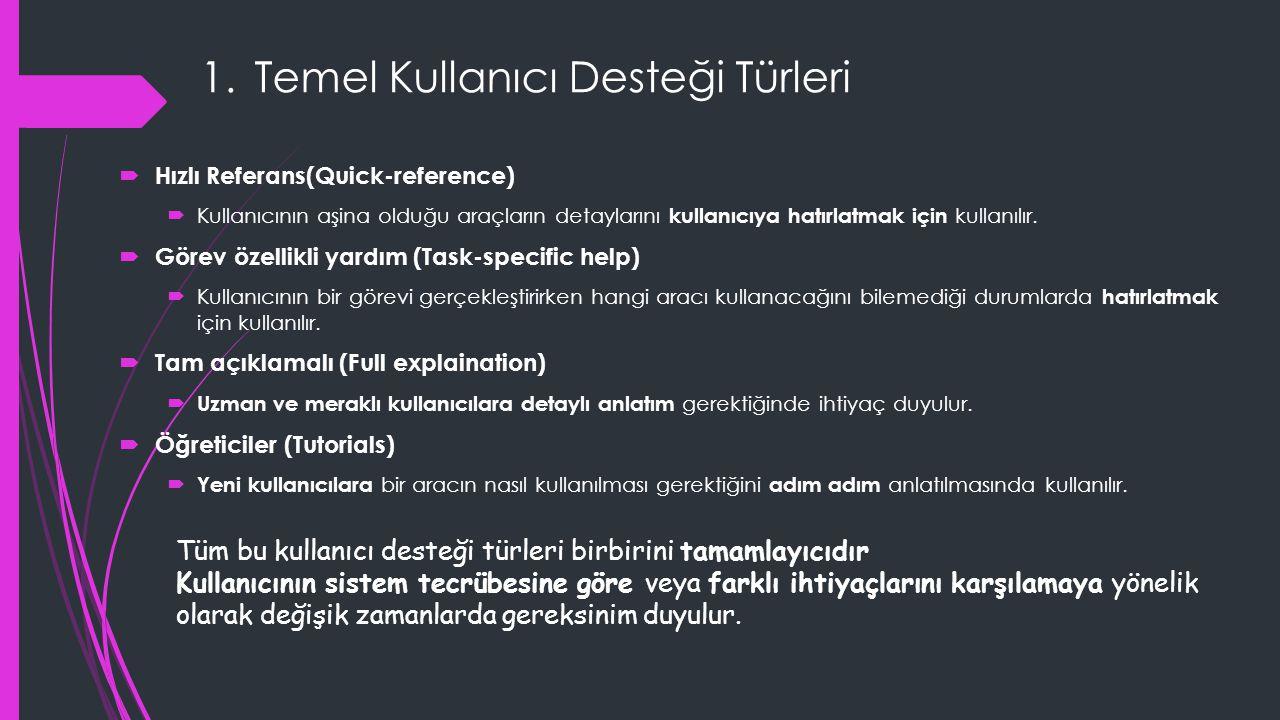 1.Temel Kullanıcı Desteği Türleri  Hızlı Referans(Quick-reference)  Kullanıcının aşina olduğu araçların detaylarını kullanıcıya hatırlatmak için kullanılır.
