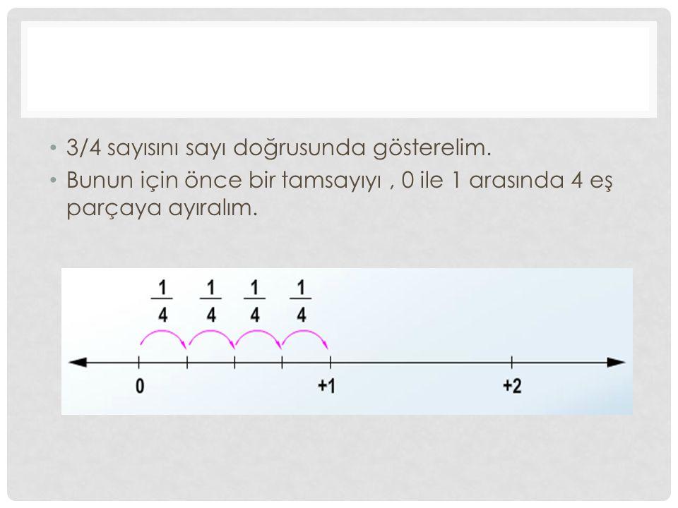 3/4 sayısını sayı doğrusunda gösterelim. Bunun için önce bir tamsayıyı, 0 ile 1 arasında 4 eş parçaya ayıralım.