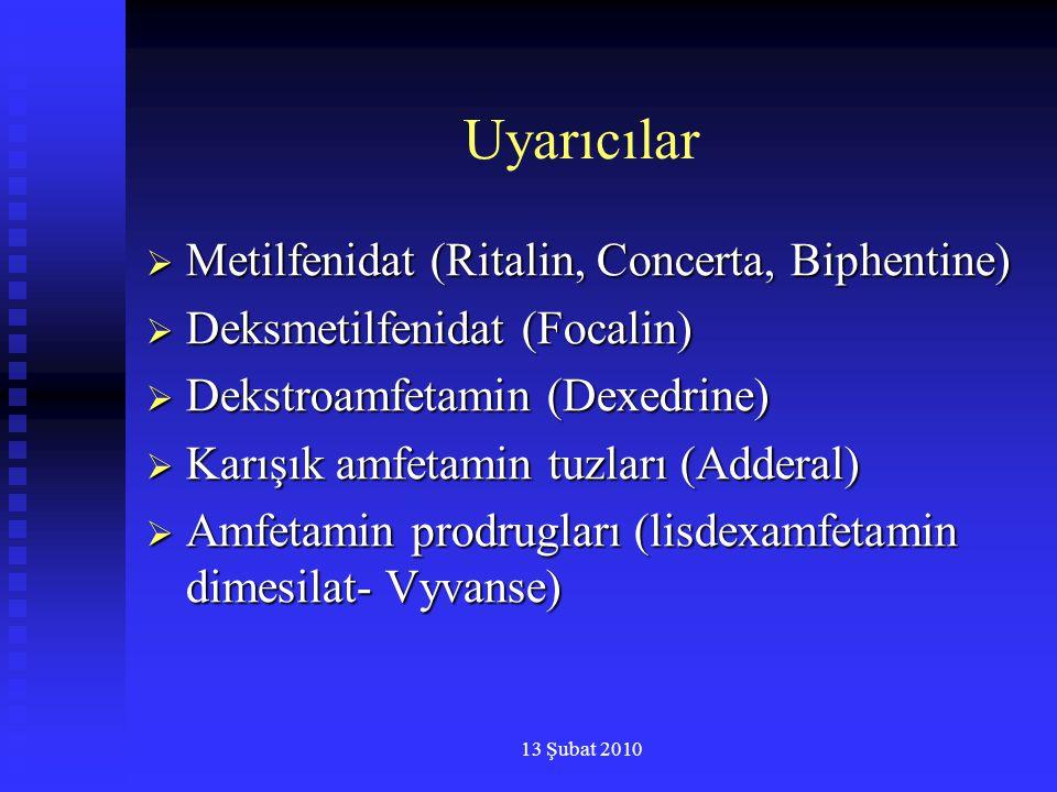 13 Şubat 2010 Uyarıcılar  Metilfenidat (Ritalin, Concerta, Biphentine)  Deksmetilfenidat (Focalin)  Dekstroamfetamin (Dexedrine)  Karışık amfetami