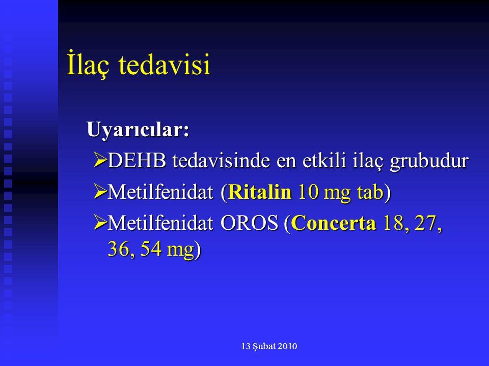 13 Şubat 2010 İlaç tedavisi Uyarıcılar:  DEHB tedavisinde en etkili ilaç grubudur  Metilfenidat (Ritalin 10 mg tab)  Metilfenidat OROS (Concerta 18