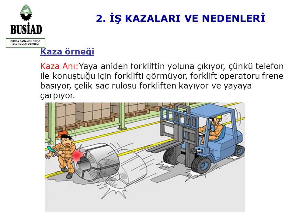Kaza örneği Kazadan Önceki Durum (Yaya elinde cep telefonu yaya yolunda yuruyor, forklift operatoru ise kendi yolunda çelik sac rulosu taşiyor.) 2.