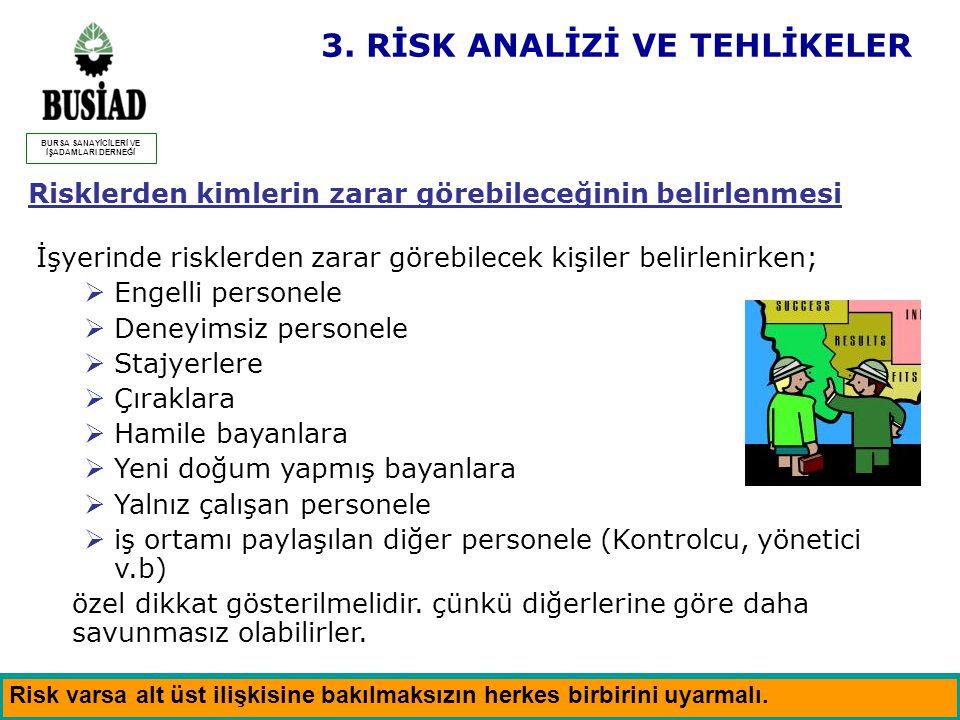 Risk Analizi Adımları:  Sahada tehlikelerin tanımlanması,  Riskin analiz edilmesi, önceliklerin belirlenmesi için sınıflandırılması  Önlemlerin alınması ve aksiyon planının oluşturulması,  Periyodik gözden geçirilmesi.