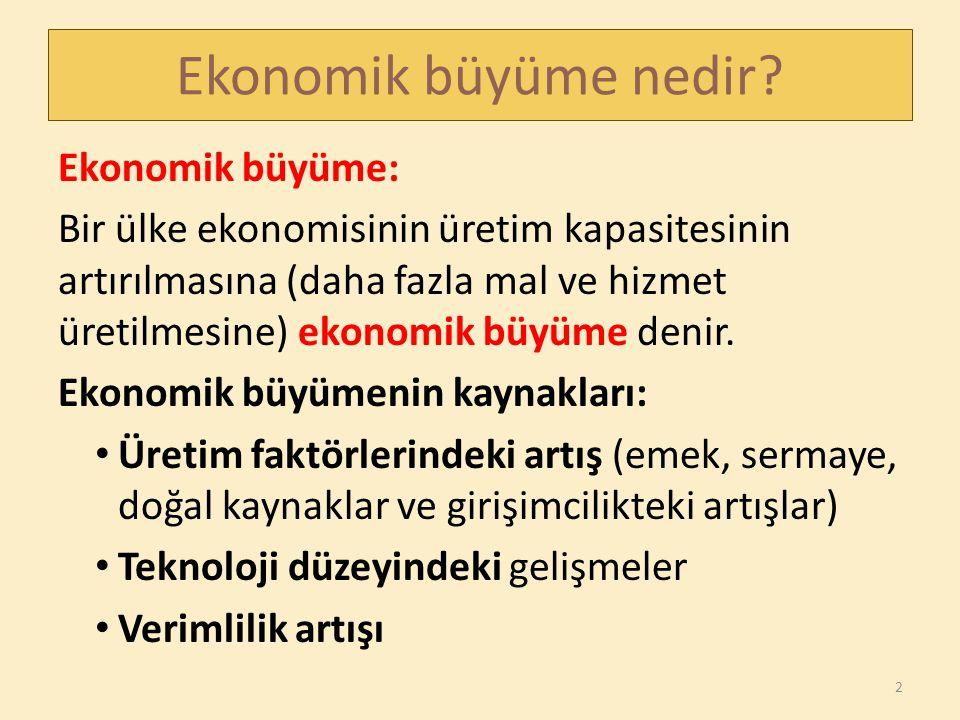 Ekonomide İstihdam Ve Ücret Düzeylerinin Belirlenmesi/2 Şekil 3.3'te Emek piyasasında arz ve talebe göre denge ücret düzeyi w e, denge istihdam düzeyi L e olarak gösterilmektedir.