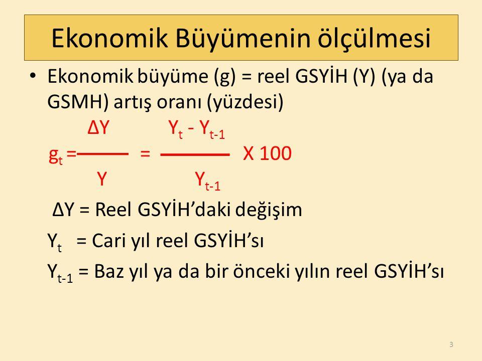 Ekonomik Büyümenin ölçülmesi Ekonomik büyüme (g) = reel GSYİH (Y) (ya da GSMH) artış oranı (yüzdesi) ∆Y Y t - Y t-1 g t = = X 100 Y Y t-1 ∆Y = Reel GSYİH'daki değişim Y t = Cari yıl reel GSYİH'sı Y t-1 = Baz yıl ya da bir önceki yılın reel GSYİH'sı 3