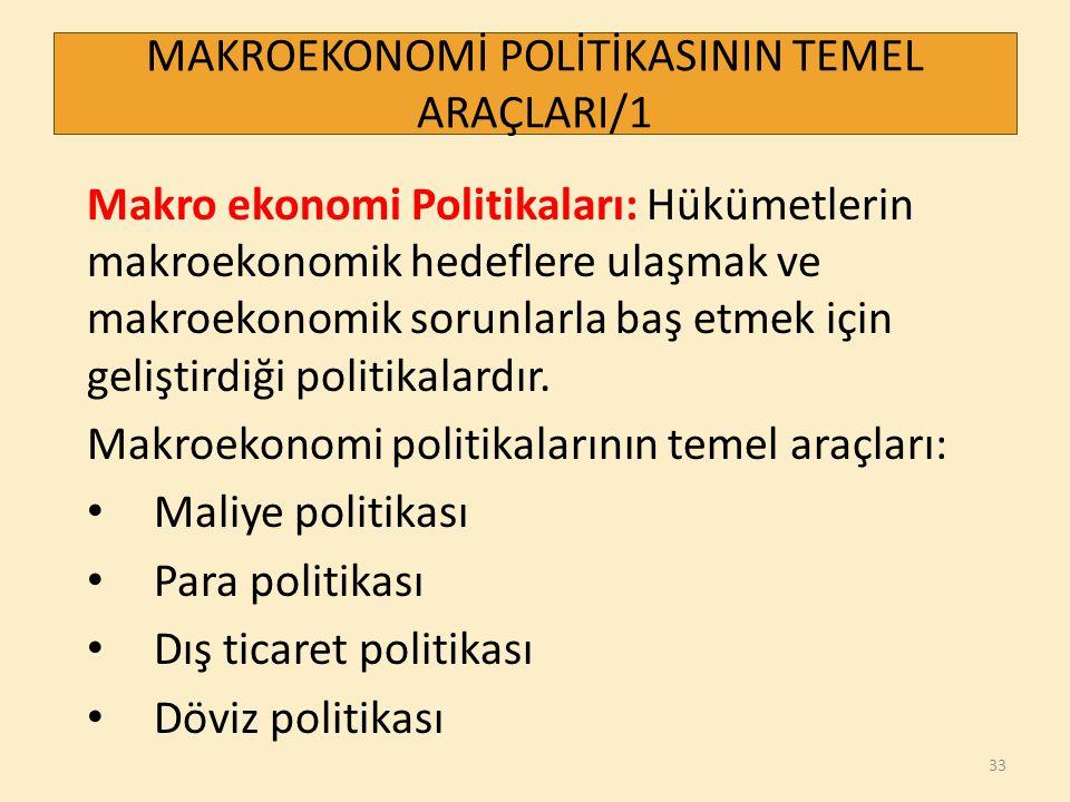 MAKROEKONOMİ POLİTİKASININ TEMEL ARAÇLARI/1 Makro ekonomi Politikaları: Hükümetlerin makroekonomik hedeflere ulaşmak ve makroekonomik sorunlarla baş etmek için geliştirdiği politikalardır.