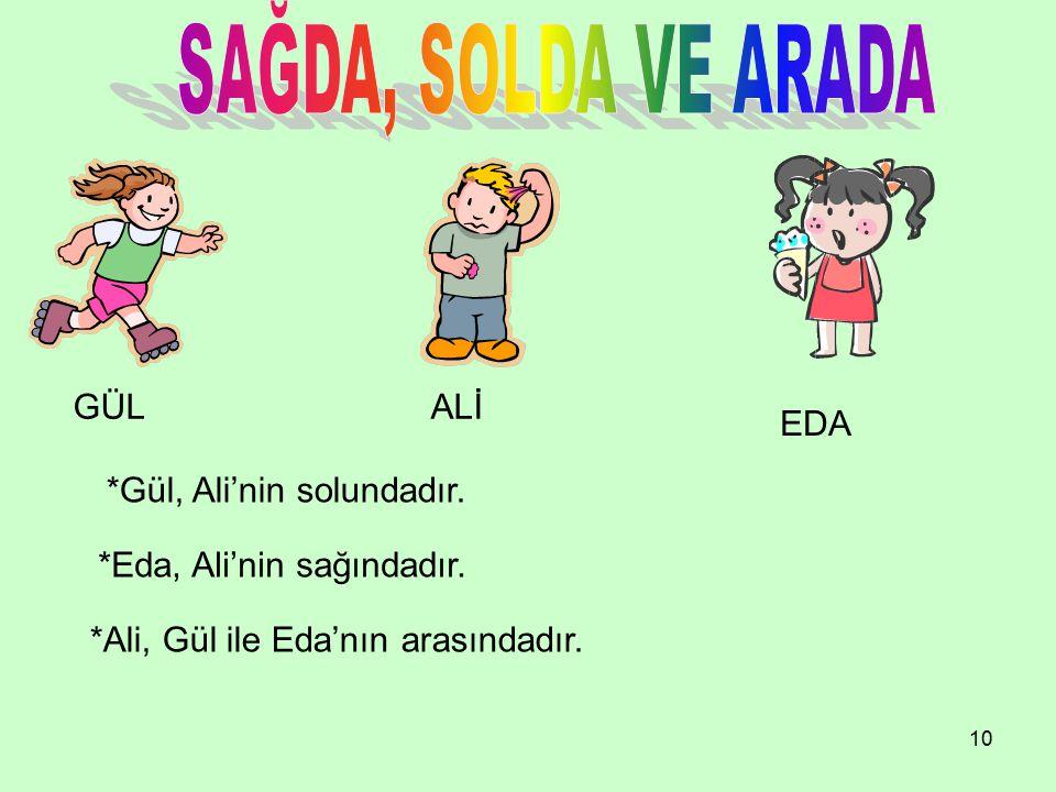 10 GÜLALİ EDA *Gül, Ali'nin solundadır. *Eda, Ali'nin sağındadır. *Ali, Gül ile Eda'nın arasındadır.