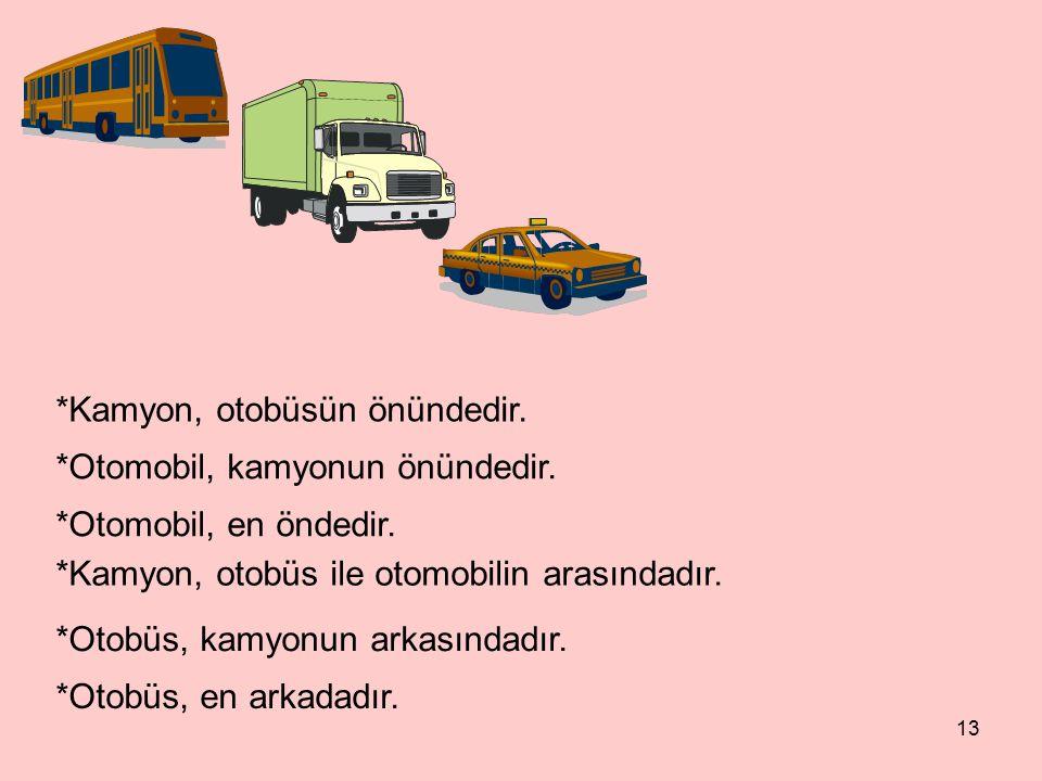 13 *Kamyon, otobüsün önündedir. *Otomobil, kamyonun önündedir. *Otomobil, en öndedir. *Kamyon, otobüs ile otomobilin arasındadır. *Otobüs, kamyonun ar