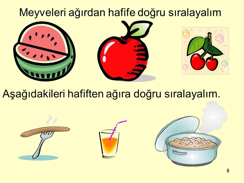 8 Meyveleri ağırdan hafife doğru sıralayalım Aşağıdakileri hafiften ağıra doğru sıralayalım.