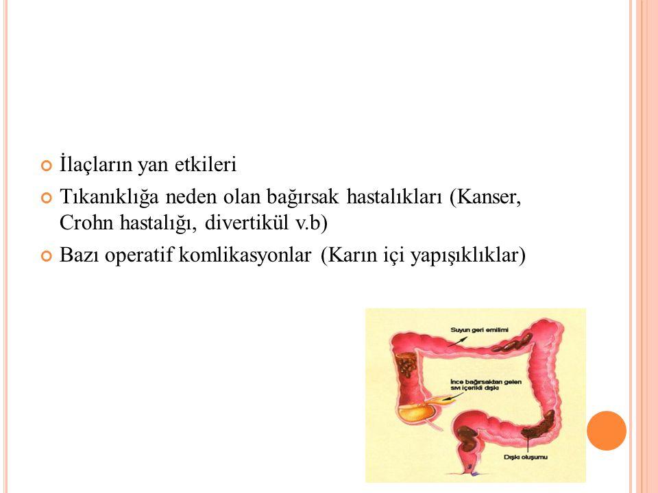 İlaçların yan etkileri Tıkanıklığa neden olan bağırsak hastalıkları (Kanser, Crohn hastalığı, divertikül v.b) Bazı operatif komlikasyonlar (Karın içi
