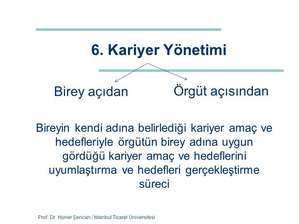 Prof. Dr. Hüner Şencan / İstanbul Ticaret Üniversitesi 6. Kariyer Yönetimi Birey açıdan Örgüt açısından Bireyin kendi adına belirlediği kariyer amaç v