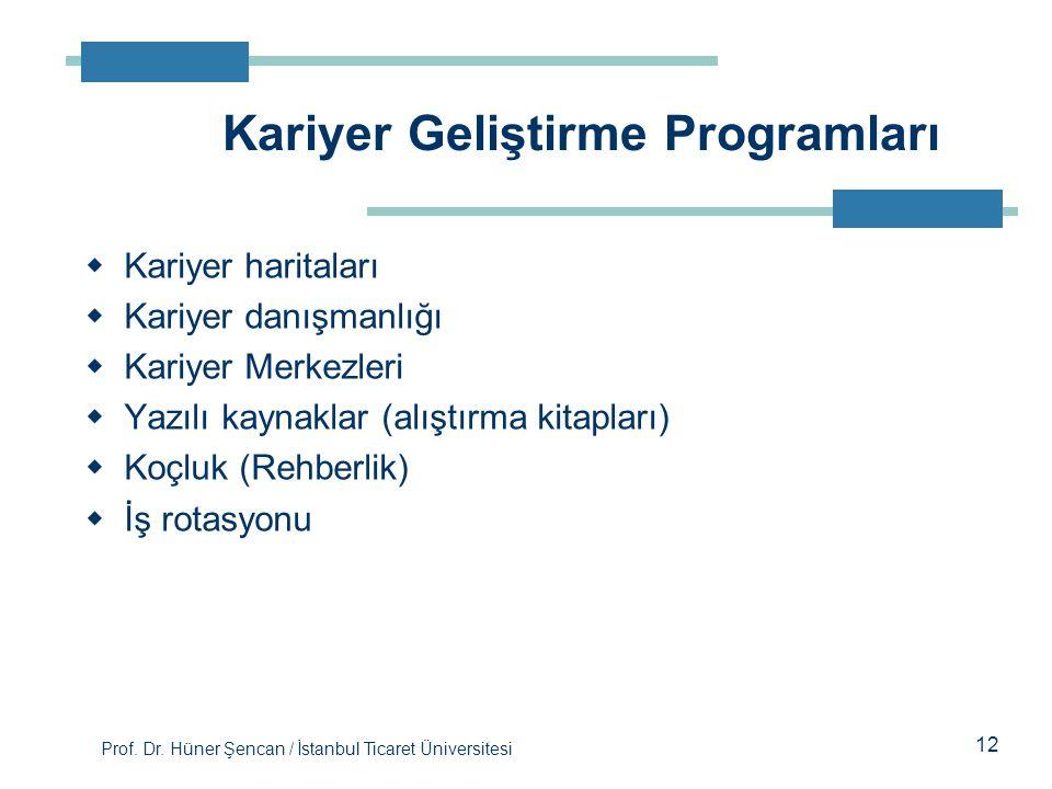 Prof. Dr. Hüner Şencan / İstanbul Ticaret Üniversitesi  Kariyer haritaları  Kariyer danışmanlığı  Kariyer Merkezleri  Yazılı kaynaklar (alıştırma