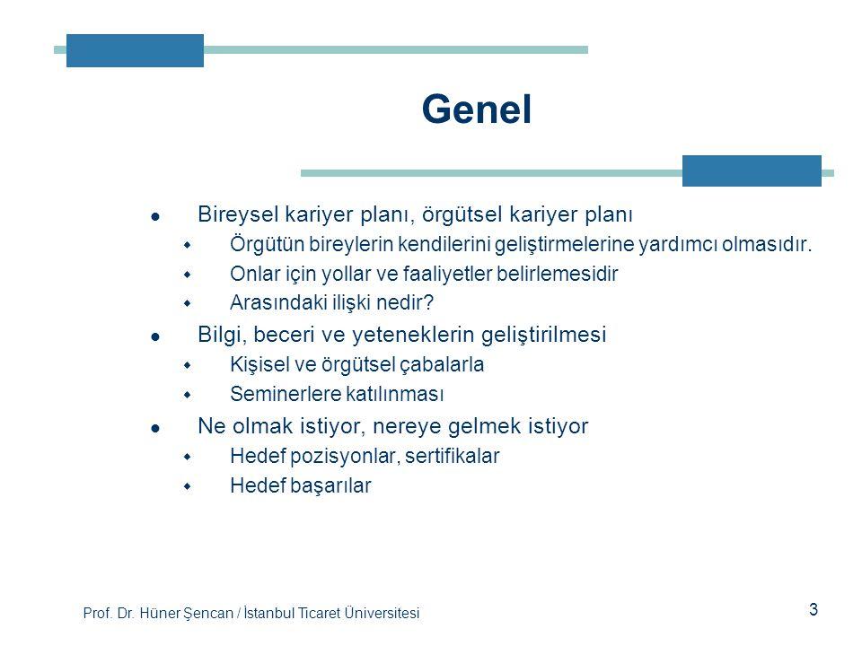 Prof. Dr. Hüner Şencan / İstanbul Ticaret Üniversitesi 3 Bireysel kariyer planı, örgütsel kariyer planı  Örgütün bireylerin kendilerini geliştirmeler