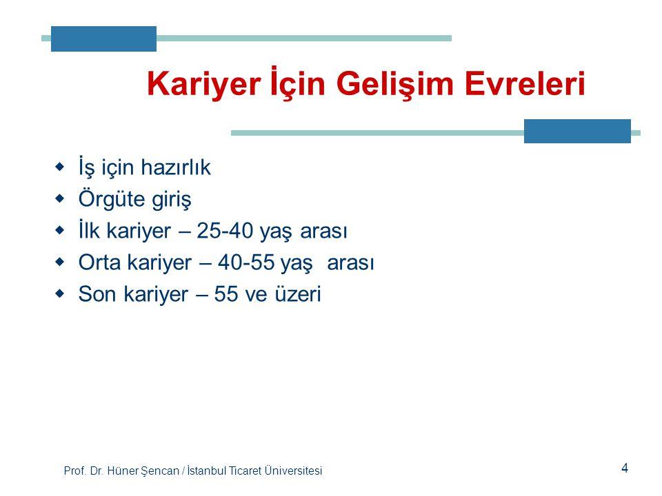 Prof. Dr. Hüner Şencan / İstanbul Ticaret Üniversitesi 4  İş için hazırlık  Örgüte giriş  İlk kariyer – 25-40 yaş arası  Orta kariyer – 40-55 yaş