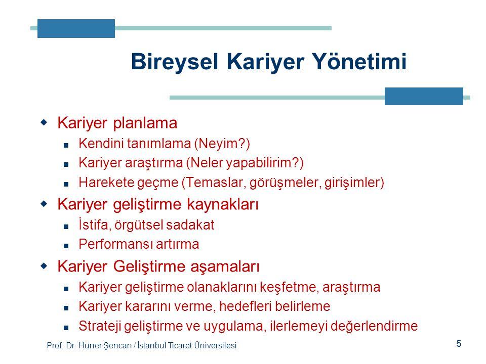 Prof. Dr. Hüner Şencan / İstanbul Ticaret Üniversitesi 5  Kariyer planlama Kendini tanımlama (Neyim?) Kariyer araştırma (Neler yapabilirim?) Harekete