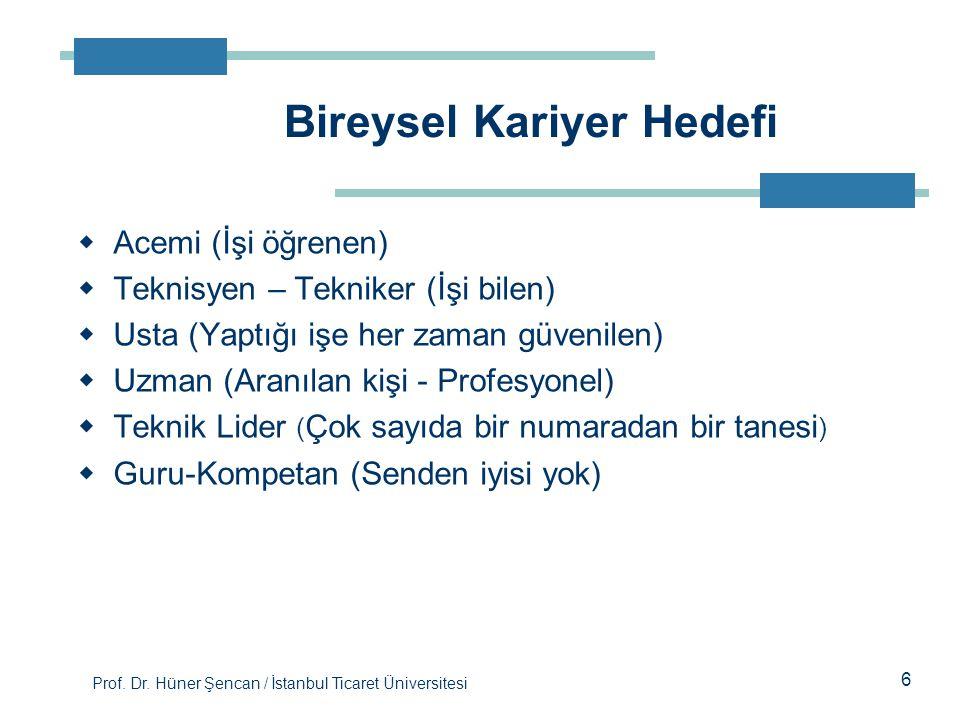 Prof. Dr. Hüner Şencan / İstanbul Ticaret Üniversitesi  Acemi (İşi öğrenen)  Teknisyen – Tekniker (İşi bilen)  Usta (Yaptığı işe her zaman güvenile