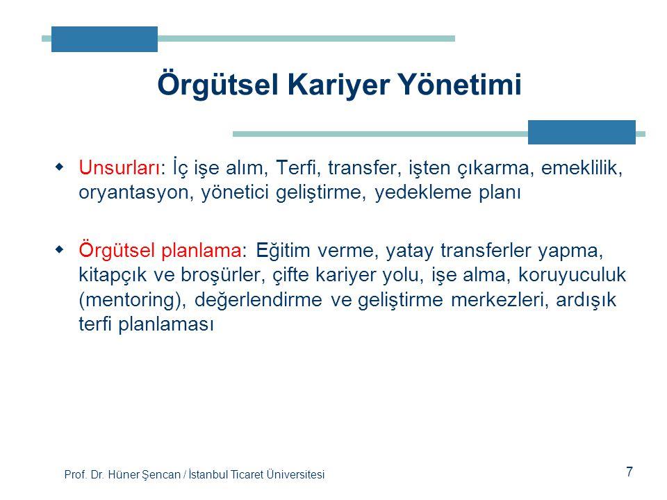Prof. Dr. Hüner Şencan / İstanbul Ticaret Üniversitesi 7  Unsurları: İç işe alım, Terfi, transfer, işten çıkarma, emeklilik, oryantasyon, yönetici ge