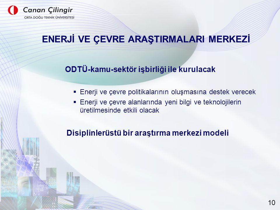 ENERJİ VE ÇEVRE ARAŞTIRMALARI MERKEZİ ODTÜ-kamu-sektör işbirliği ile kurulacak  Enerji ve çevre politikalarının oluşmasına destek verecek  Enerji ve çevre alanlarında yeni bilgi ve teknolojilerin üretilmesinde etkili olacak Disiplinlerüstü bir araştırma merkezi modeli 10