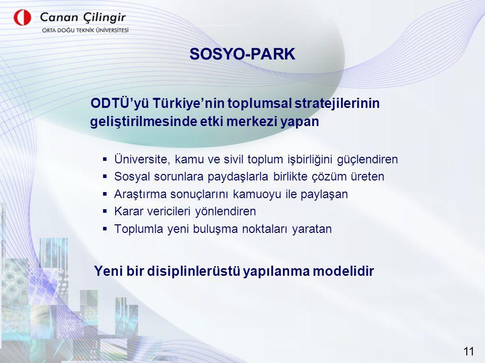 SOSYO-PARK ODTÜ'yü Türkiye'nin toplumsal stratejilerinin geliştirilmesinde etki merkezi yapan  Üniversite, kamu ve sivil toplum işbirliğini güçlendiren  Sosyal sorunlara paydaşlarla birlikte çözüm üreten  Araştırma sonuçlarını kamuoyu ile paylaşan  Karar vericileri yönlendiren  Toplumla yeni buluşma noktaları yaratan Yeni bir disiplinlerüstü yapılanma modelidir 11
