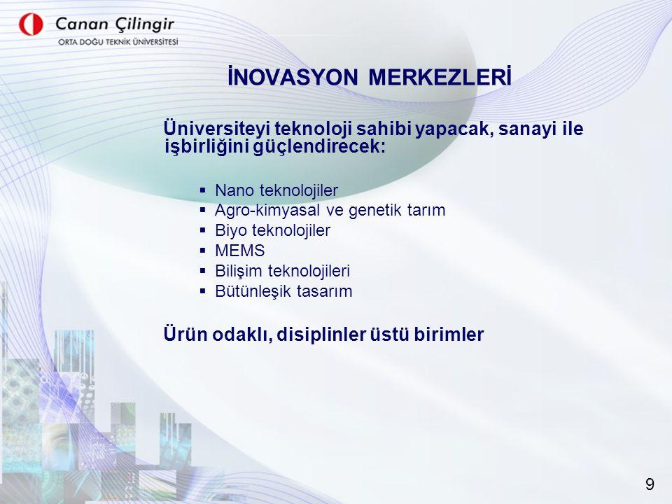 İNOVASYON MERKEZLERİ Üniversiteyi teknoloji sahibi yapacak, sanayi ile işbirliğini güçlendirecek:  Nano teknolojiler  Agro-kimyasal ve genetik tarım  Biyo teknolojiler  MEMS  Bilişim teknolojileri  Bütünleşik tasarım Ürün odaklı, disiplinler üstü birimler 9