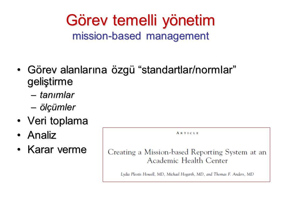 """Görev temelli yönetim mission-based management Görev alanlarına özgü """"standartlar/normlar"""" geliştirmeGörev alanlarına özgü """"standartlar/normlar"""" geliş"""