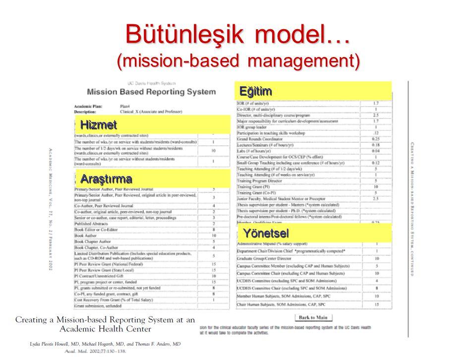 Bütünleşik model… (mission-based management) Hizmet Araştırma Eğitim Yönetsel
