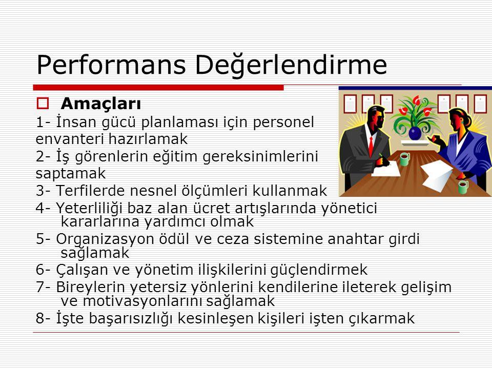 Performans Değerlendirme  Amaçları 1- İnsan gücü planlaması için personel envanteri hazırlamak 2- İş görenlerin eğitim gereksinimlerini saptamak 3- T