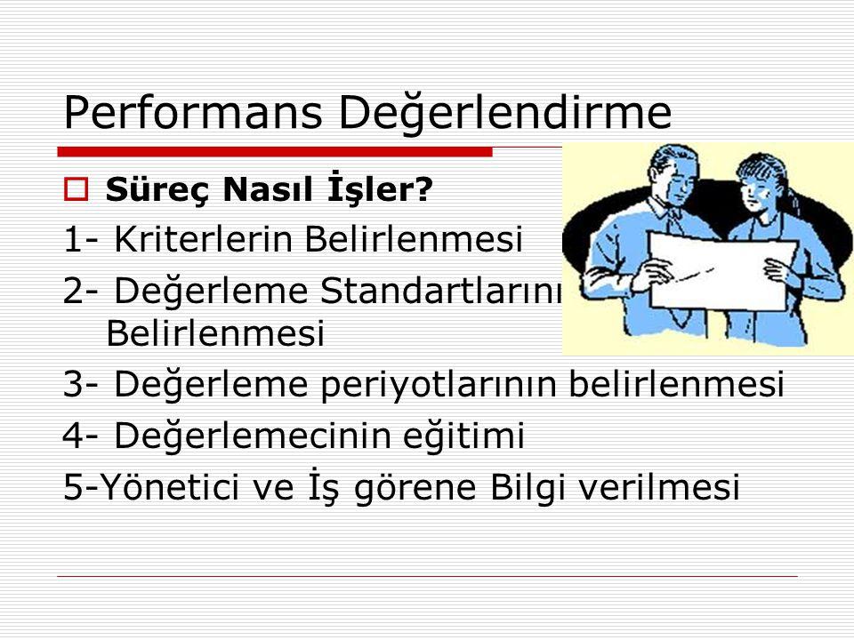 Performans Değerlendirme  Süreç Nasıl İşler? 1- Kriterlerin Belirlenmesi 2- Değerleme Standartlarını Belirlenmesi 3- Değerleme periyotlarının belirle