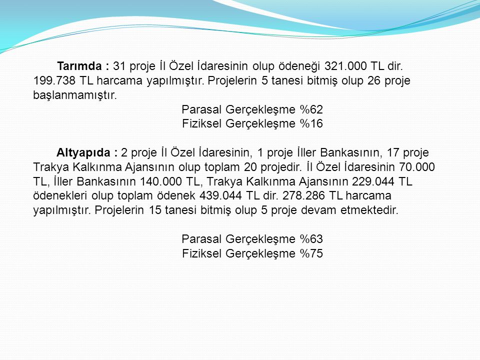 Tarımda : 31 proje İl Özel İdaresinin olup ödeneği 321.000 TL dir. 199.738 TL harcama yapılmıştır. Projelerin 5 tanesi bitmiş olup 26 proje başlanmamı