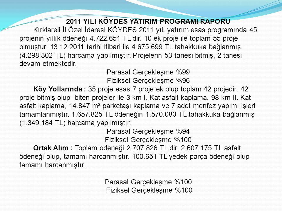 2011 YILI KÖYDES YATIRIM PROGRAMI RAPORU Kırklareli İl Özel İdaresi KÖYDES 2011 yılı yatırım esas programında 45 projenin yıllık ödeneği 4.722.651 TL