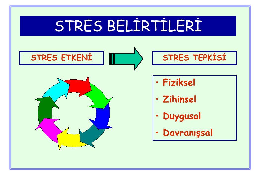 STRESİN BELİRTİ ve SONUÇLARI 4 Psikolojik ve Sosyal Bütünlüğü Sağlamak İçin Bilinçdışı Mekanizmalar ve Bilinçli Çabalar 4 Basit Konularda Bile Karar Vermede Güçlük 4 Değersizlik, Yetersizlik, Güvensizlik ve Terkedilmişlik Duyguları 4 En İyi Olanı Değil, Garanti Olanı Seçmek 4 Sigara ve İçki Kullanımının Artması