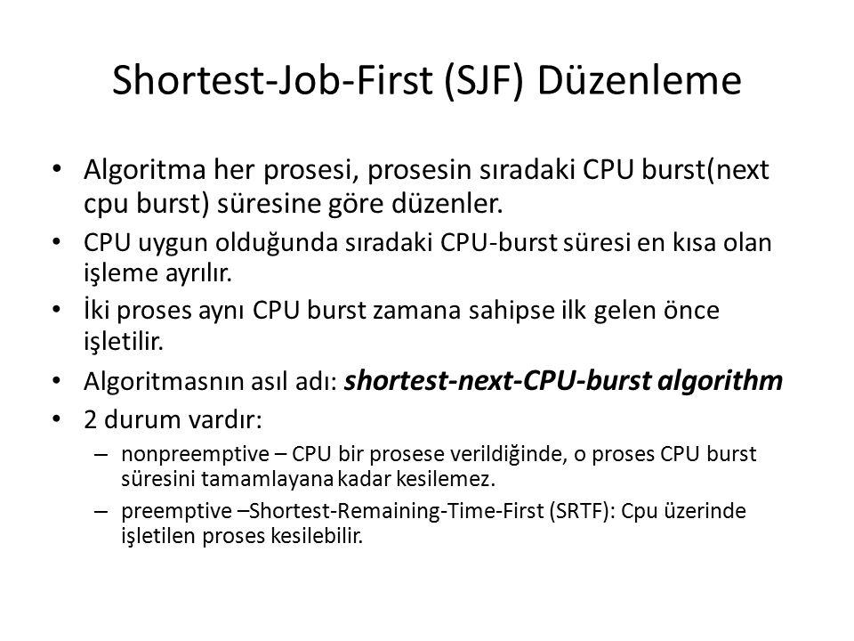 Shortest-Job-First (SJF) Düzenleme Algoritma her prosesi, prosesin sıradaki CPU burst(next cpu burst) süresine göre düzenler. CPU uygun olduğunda sıra