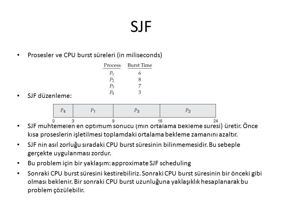 SJF Prosesler ve CPU burst süreleri (in miliseconds) SJF düzenleme: SJF muhtemelen en optimum sonucu (min ortalama bekleme süresi) üretir. Önce kısa p