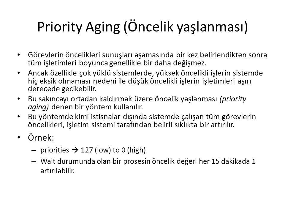 Priority Aging (Öncelik yaşlanması) Görevlerin öncelikleri sunuşları aşamasında bir kez belirlendikten sonra tüm işletimleri boyunca genellikle bir da