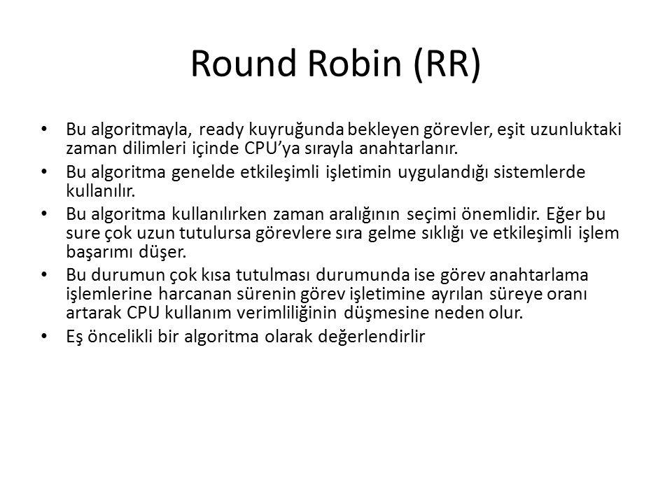 Round Robin (RR) Bu algoritmayla, ready kuyruğunda bekleyen görevler, eşit uzunluktaki zaman dilimleri içinde CPU'ya sırayla anahtarlanır. Bu algoritm