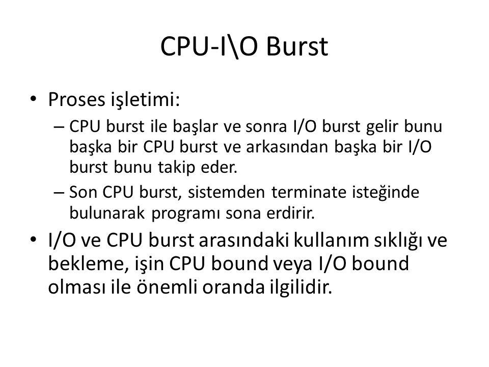 CPU-I\O Burst Proses işletimi: – CPU burst ile başlar ve sonra I/O burst gelir bunu başka bir CPU burst ve arkasından başka bir I/O burst bunu takip e