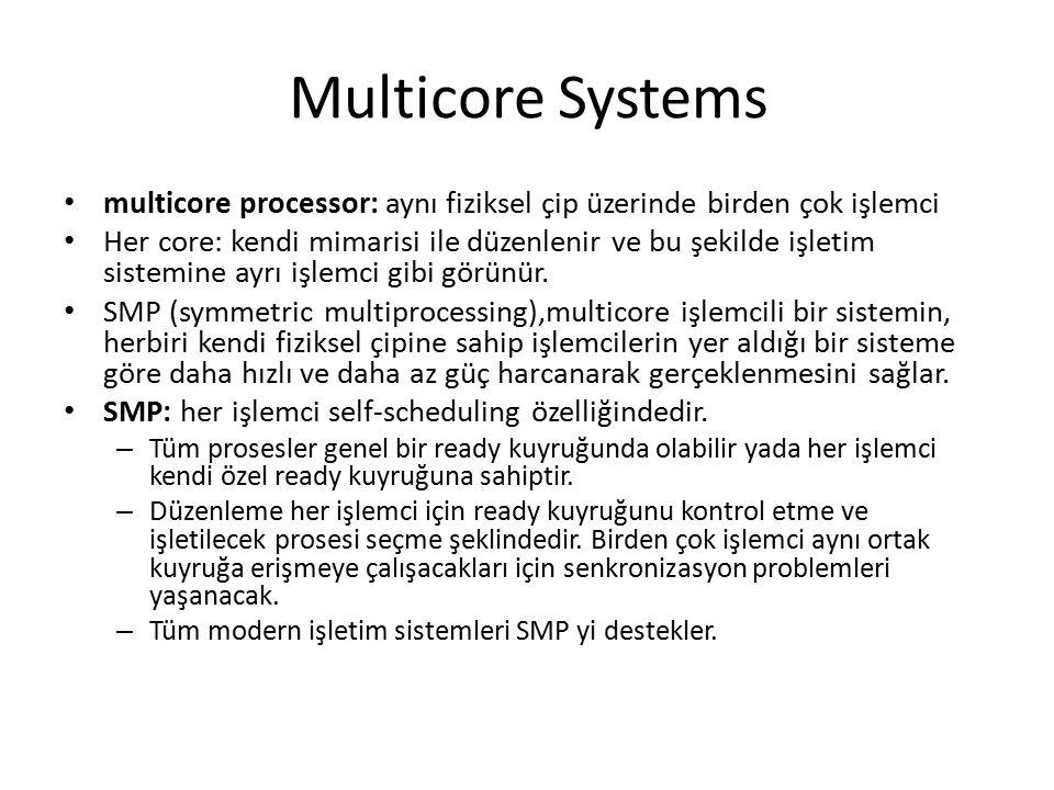 Multicore Systems multicore processor: aynı fiziksel çip üzerinde birden çok işlemci Her core: kendi mimarisi ile düzenlenir ve bu şekilde işletim sis