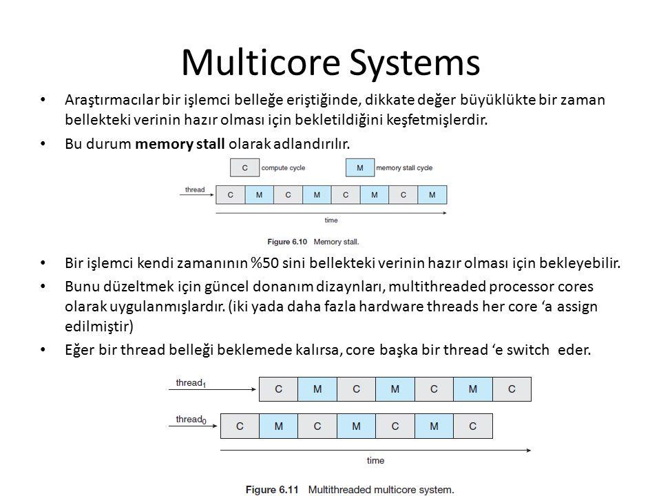 Multicore Systems Araştırmacılar bir işlemci belleğe eriştiğinde, dikkate değer büyüklükte bir zaman bellekteki verinin hazır olması için bekletildiği