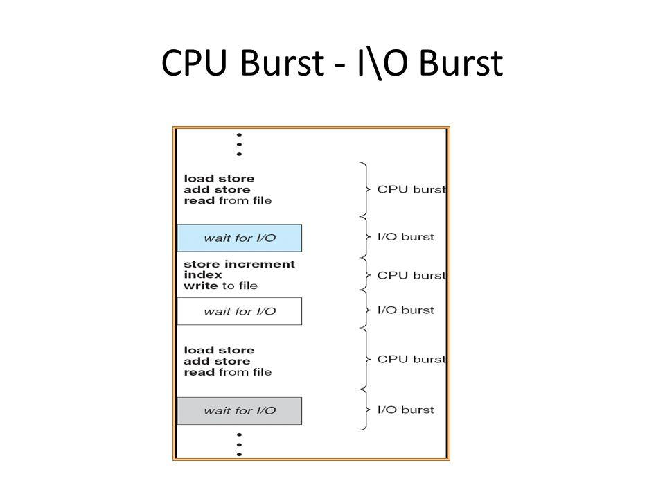 CPU Burst - I\O Burst
