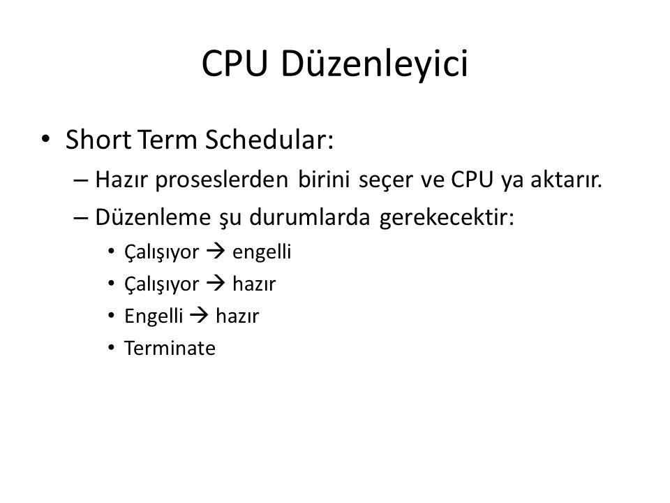 CPU Düzenleyici Short Term Schedular: – Hazır proseslerden birini seçer ve CPU ya aktarır. – Düzenleme şu durumlarda gerekecektir: Çalışıyor  engelli