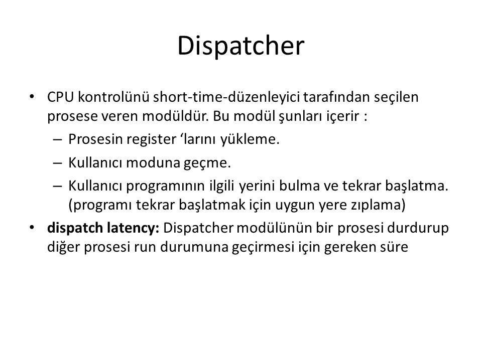 Dispatcher CPU kontrolünü short-time-düzenleyici tarafından seçilen prosese veren modüldür. Bu modül şunları içerir : – Prosesin register 'larını yükl