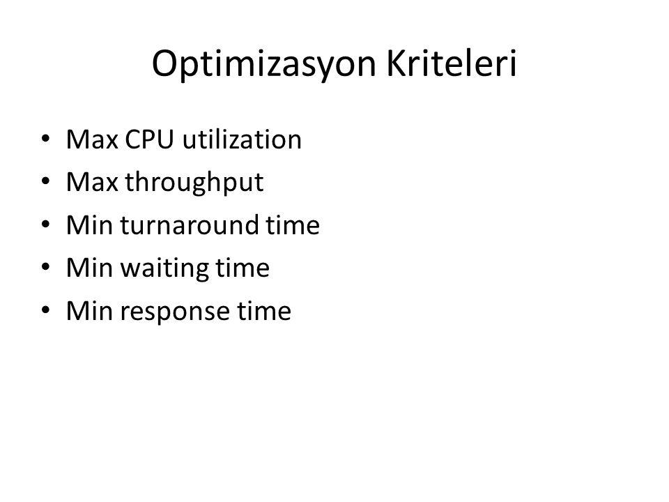 Düzenleme Algoritmaları Nonpreemptive Stratejiler – İşlemciye atanılan işlemin çalışmasını tamamlamasına müsaade eder.
