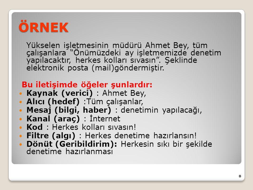 ÖRNEK Yükselen işletmesinin müdürü Ahmet Bey, tüm çalışanlara Önümüzdeki ay işletmemizde denetim yapılacaktır, herkes kolları sıvasın .
